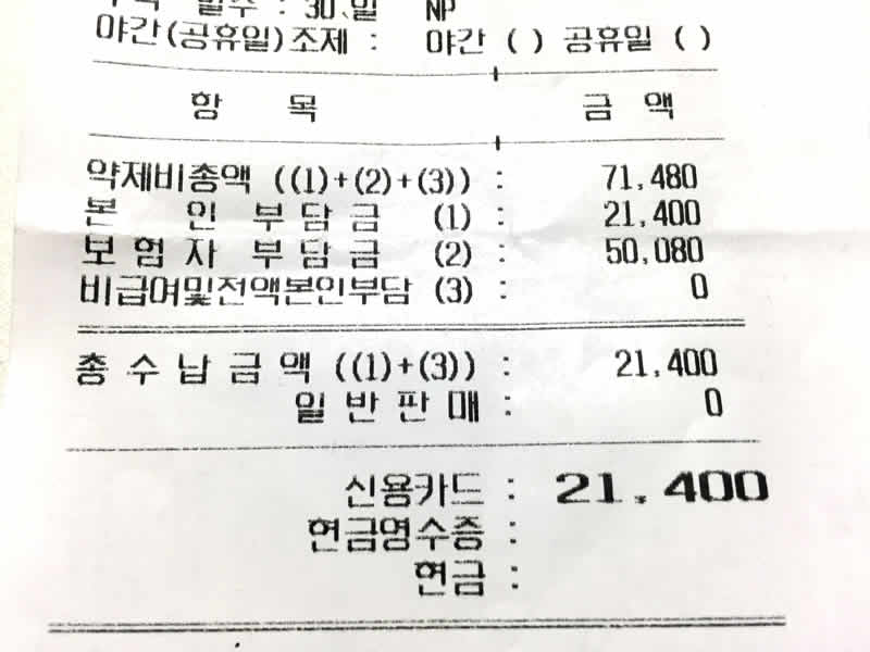 diabetes medication korea healthcare costs