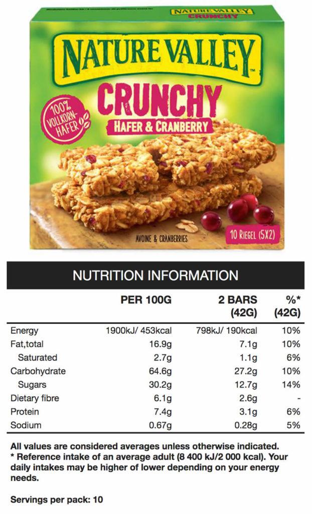 diabetes granola bar bad