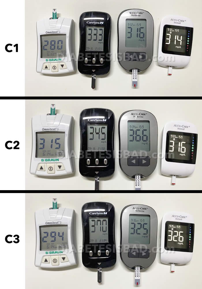 diabetes glucose meter test blood sugar monitor comparison glucometer comparison b|braun caresens accu-check