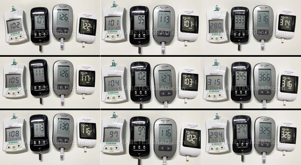diabetes glucose meter blood sugar monitor comparison glucometer comparison b|braun caresens accu-check