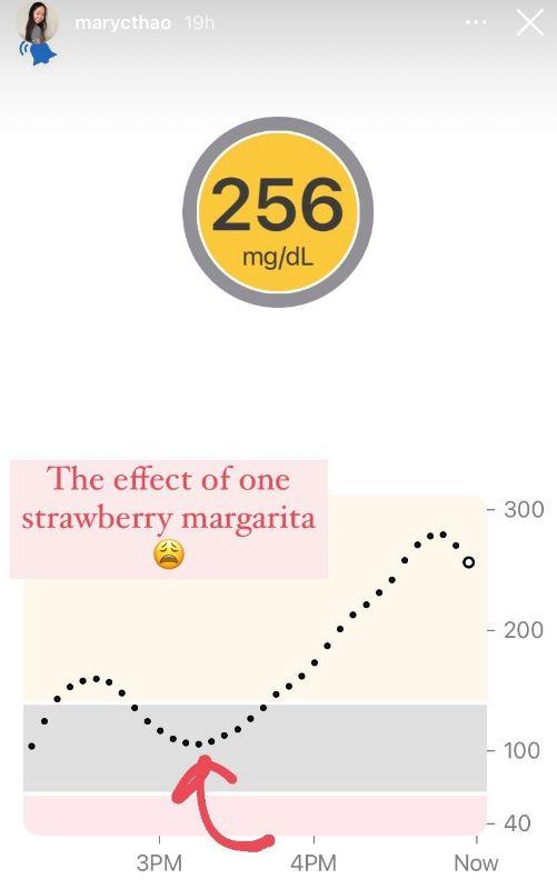 diabetes margarita alcohol cgm reading continuous glucose monitor